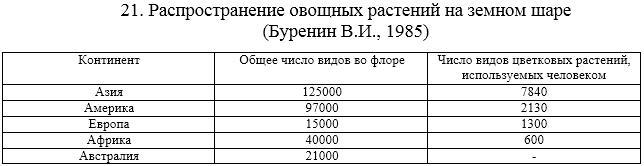NOSO_t021